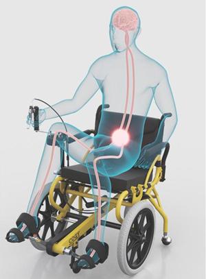 足こぎ車椅子